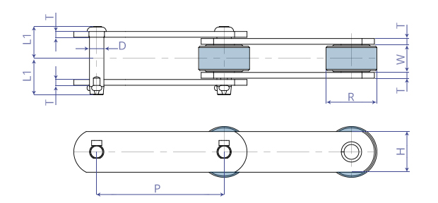 Roller measurement